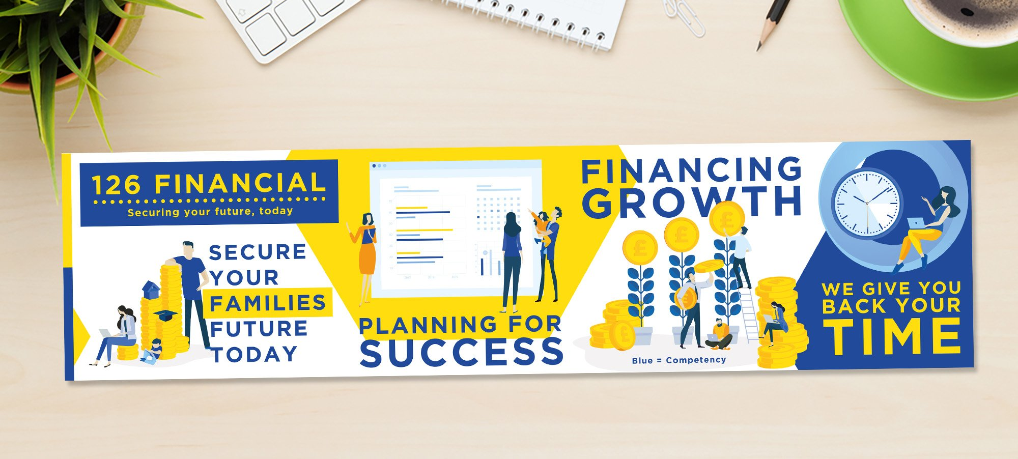 Brand exploration for 126 Financial UK